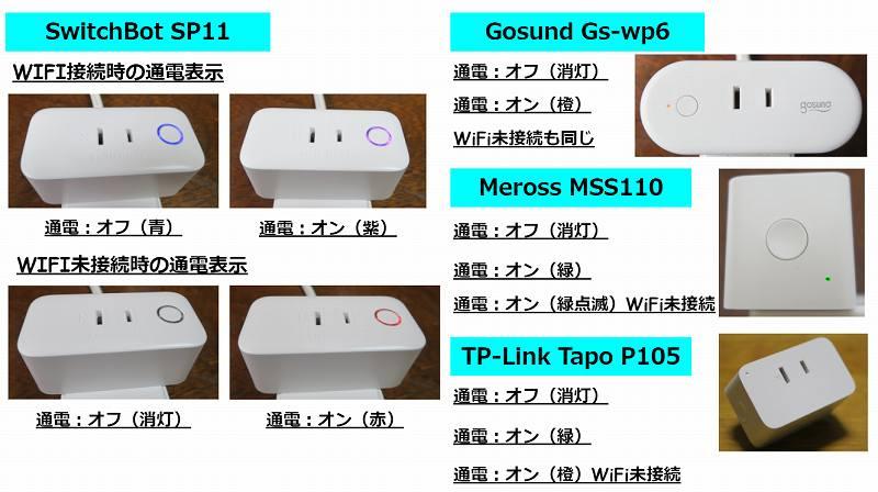 WiFiスマートプラグの通電表示を比較